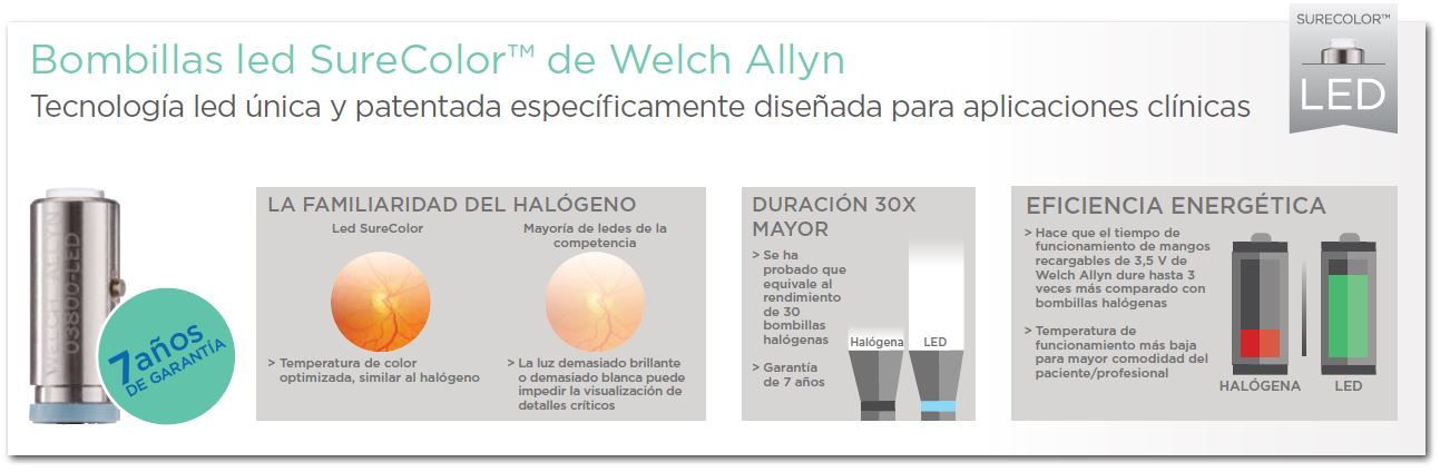 Bombillas LED SureColor de Welch Allyn